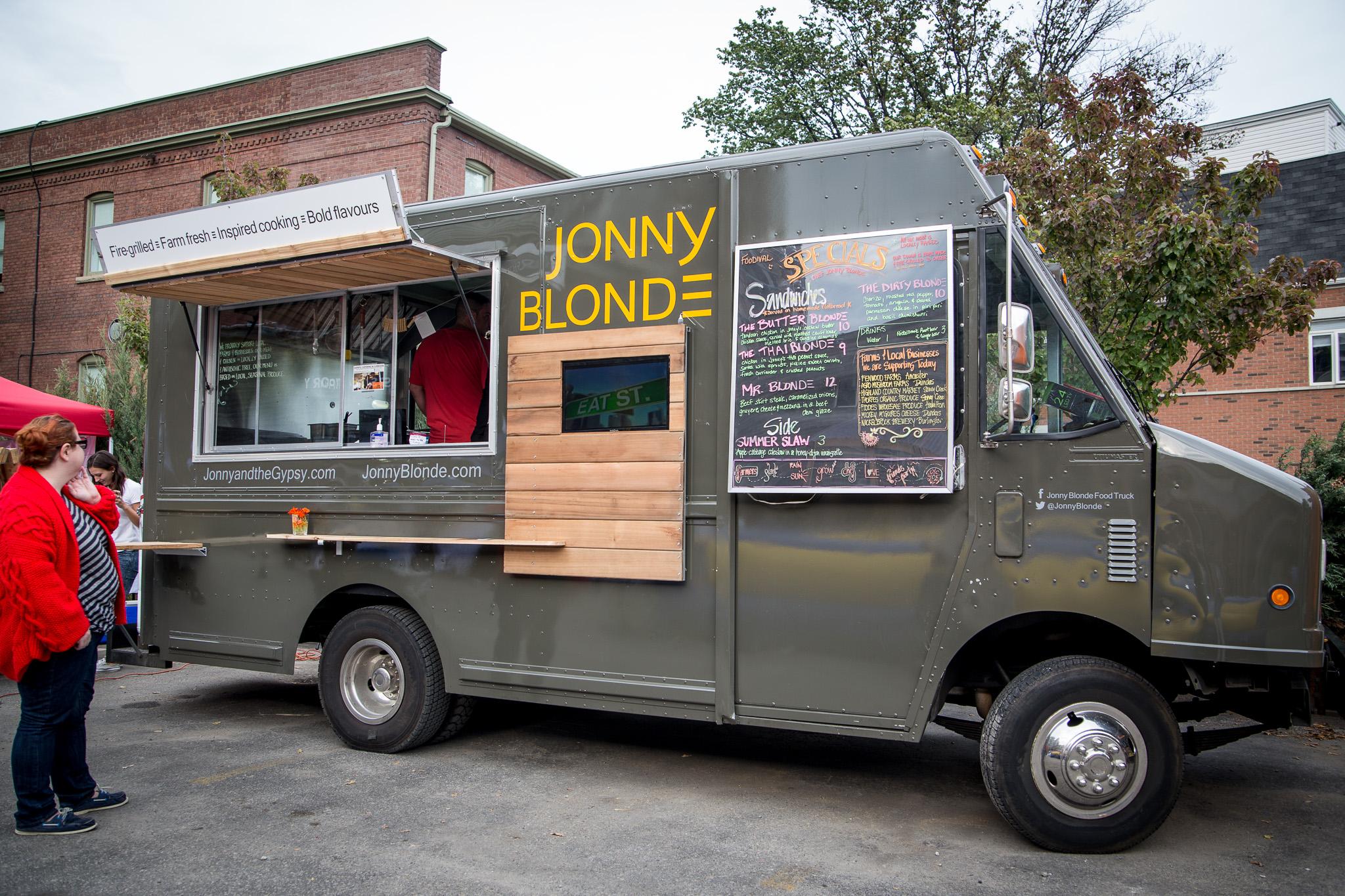 Jonny Blonde